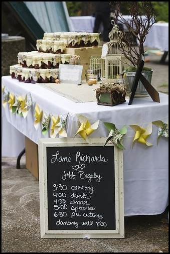 Chalkboard Theme Ideas For Your Wedding Ecopartytime