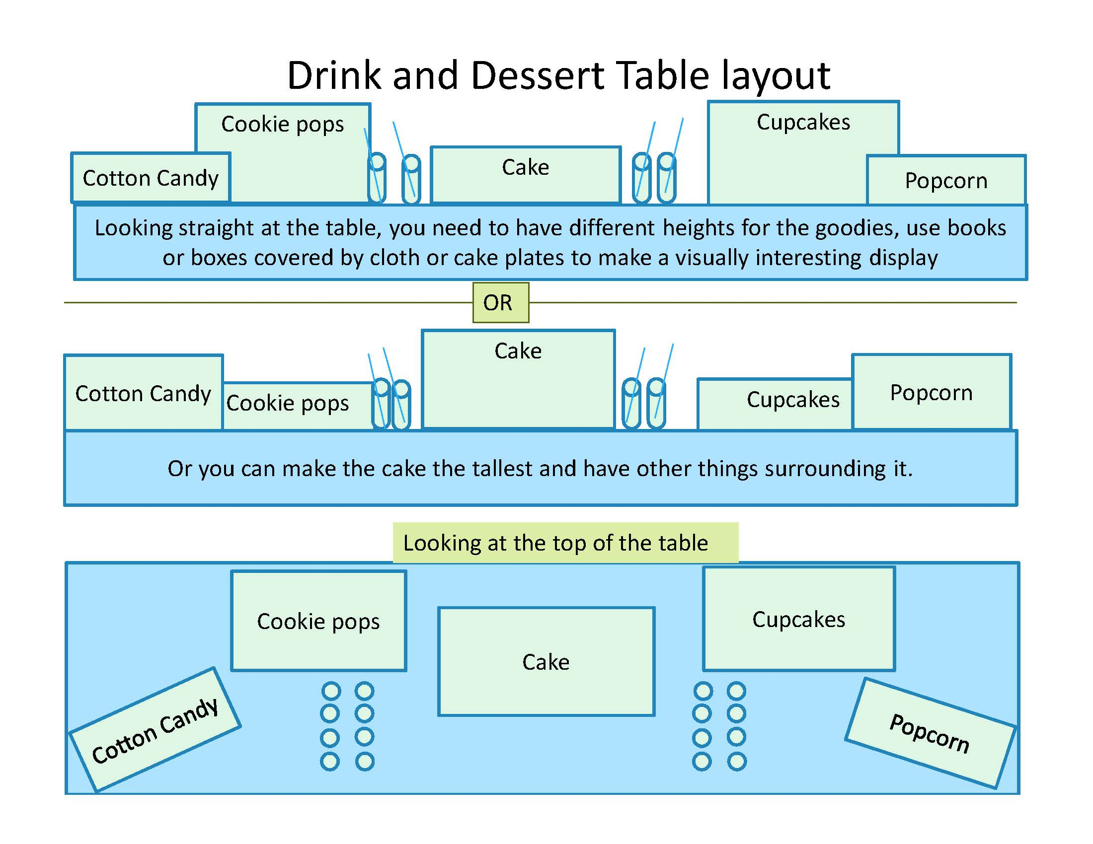 The Perfect Party Drink & Dessert Table Layout - Ecopartytime